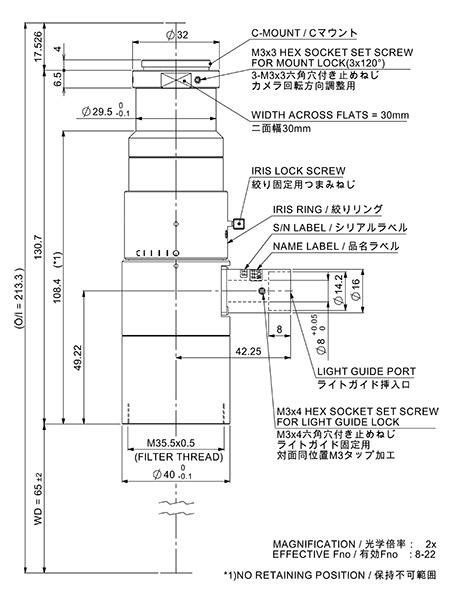 Mml2 Sr65dvi 18c Moritex Corporation
